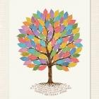 Birthday-Tree-Celebration